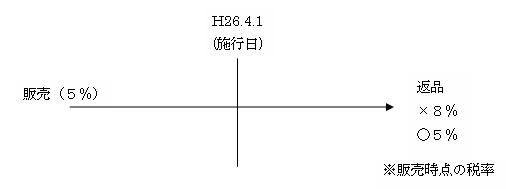 図20130702