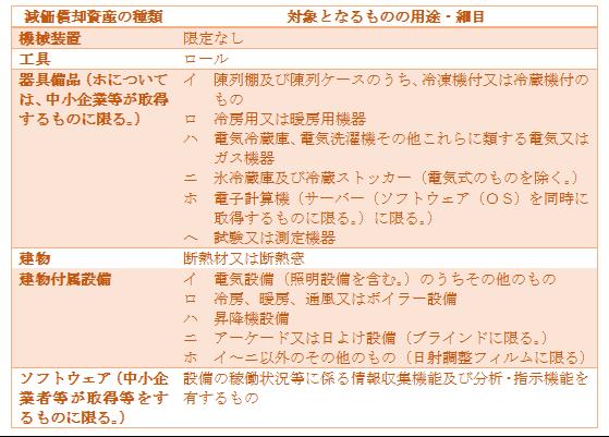 税制改正3