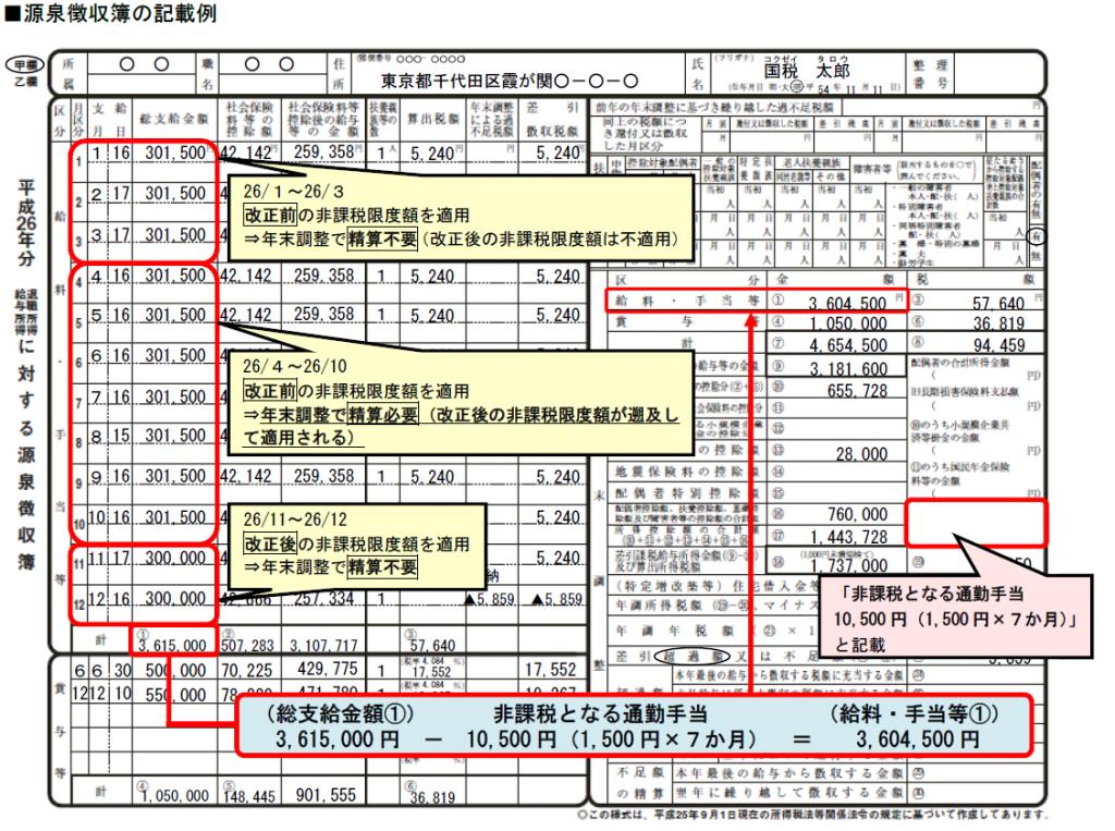 源泉徴収簿の記載例
