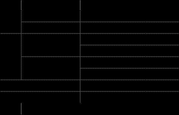 法人税率等の合計割合